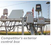 T-L Competitor Control Box Exterior